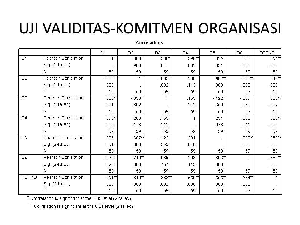 UJI VALIDITAS-KOMITMEN ORGANISASI