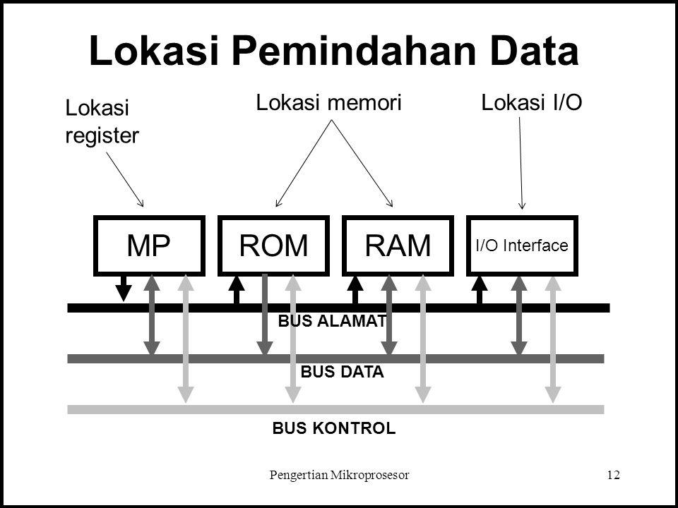 Lokasi Pemindahan Data