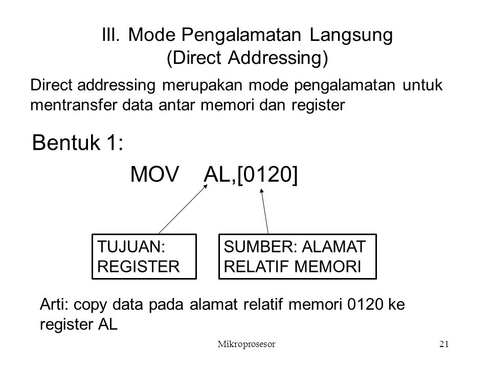 III. Mode Pengalamatan Langsung (Direct Addressing)