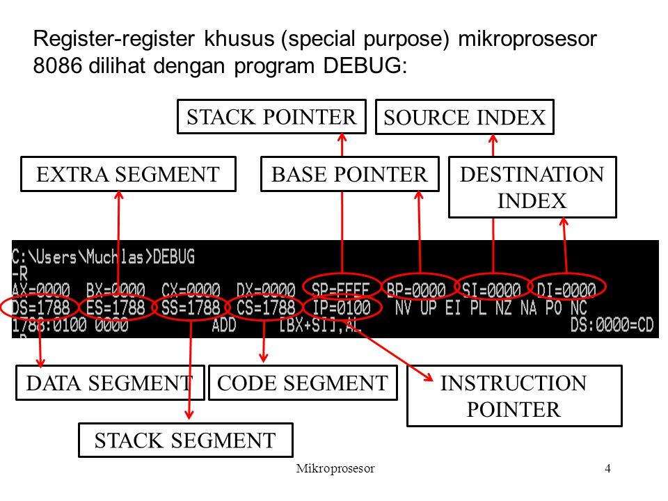 Register-register khusus (special purpose) mikroprosesor 8086 dilihat dengan program DEBUG: