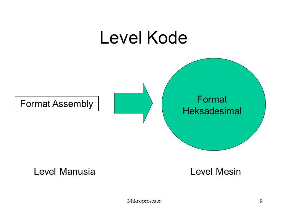 Level Kode Format Heksadesimal Format Assembly Level Manusia