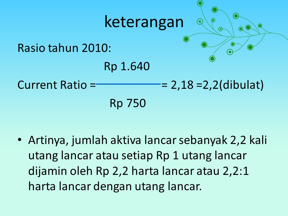 keterangan Rasio tahun 2010: Rp 1.640