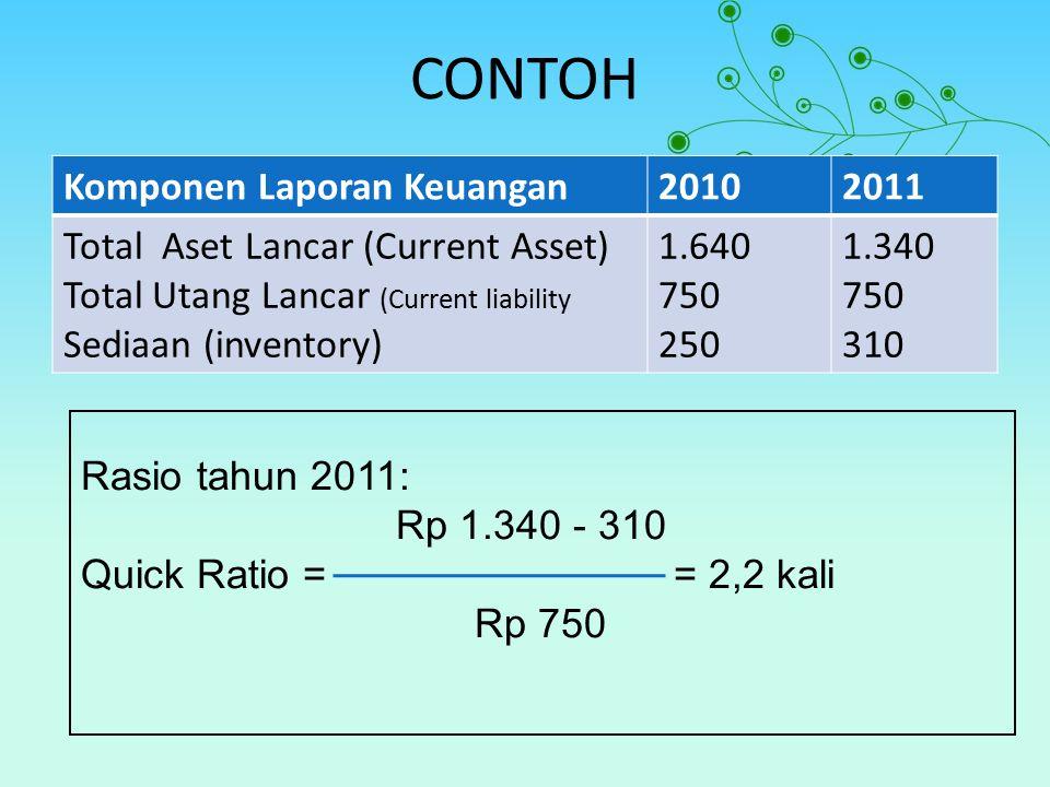 CONTOH Komponen Laporan Keuangan 2010 2011