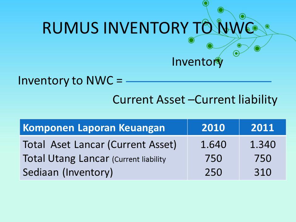 RUMUS INVENTORY TO NWC Inventory Inventory to NWC = Current Asset –Current liability Komponen Laporan Keuangan.