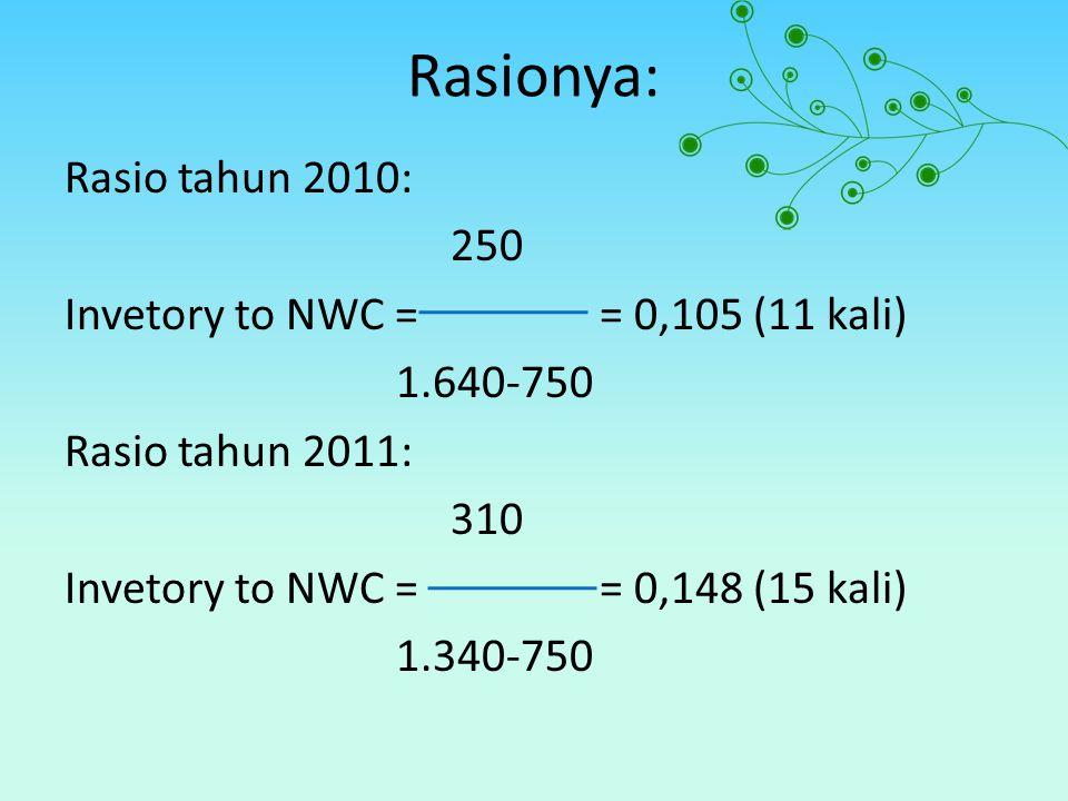 Rasionya: Rasio tahun 2010: 250 Invetory to NWC = = 0,105 (11 kali)