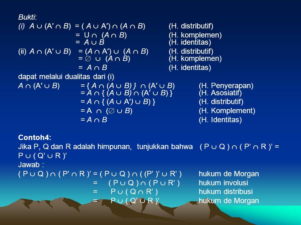 Bukti: A  (A′  B) = ( A  A′)  (A  B) (H. distributif) = U  (A  B) (H. komplemen) = A  B (H. identitas)