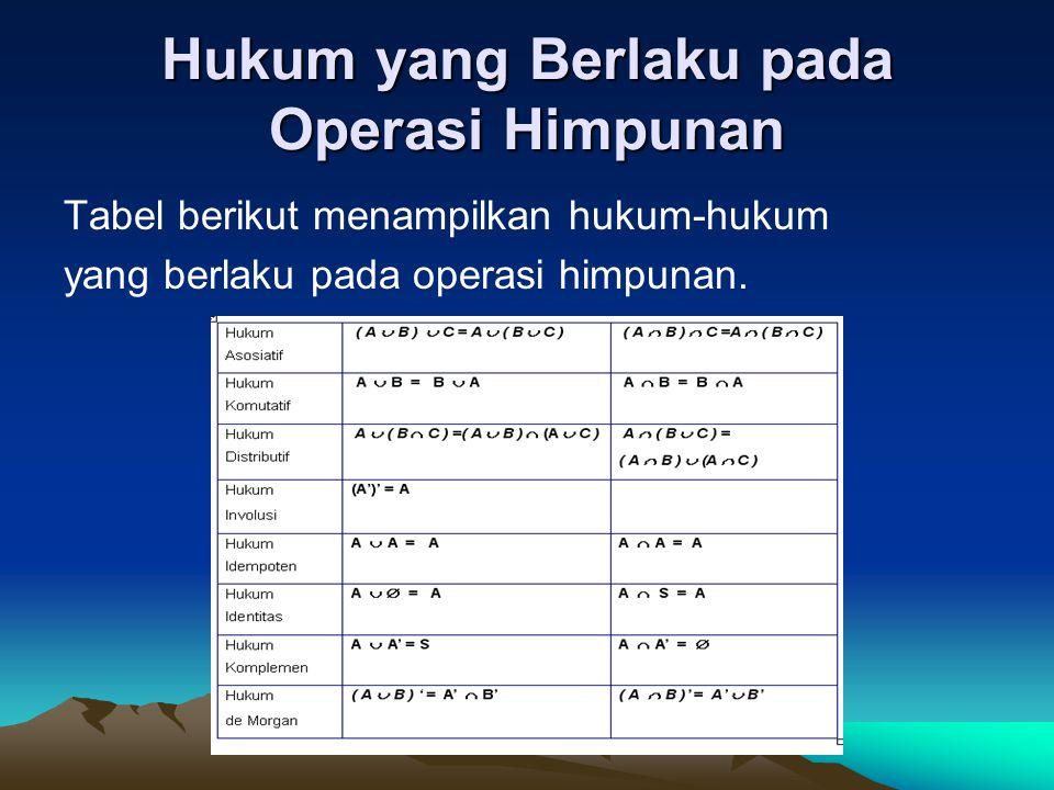 Hukum yang Berlaku pada Operasi Himpunan