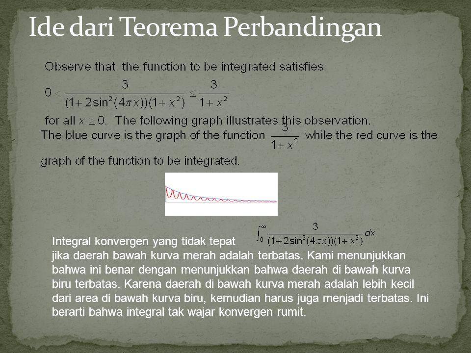 Ide dari Teorema Perbandingan