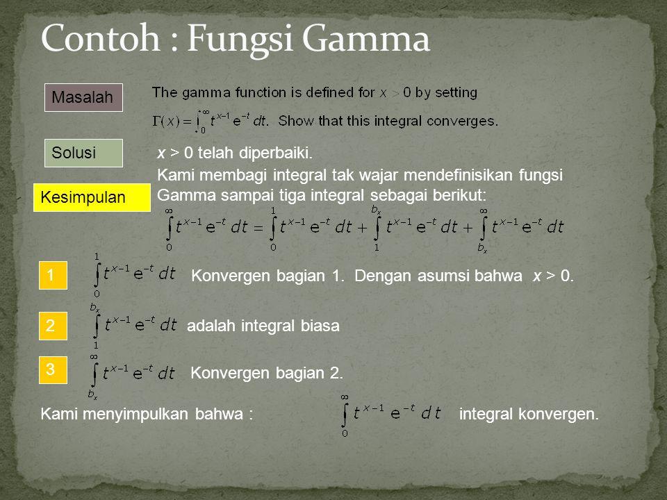 Contoh : Fungsi Gamma Masalah Solusi x > 0 telah diperbaiki.
