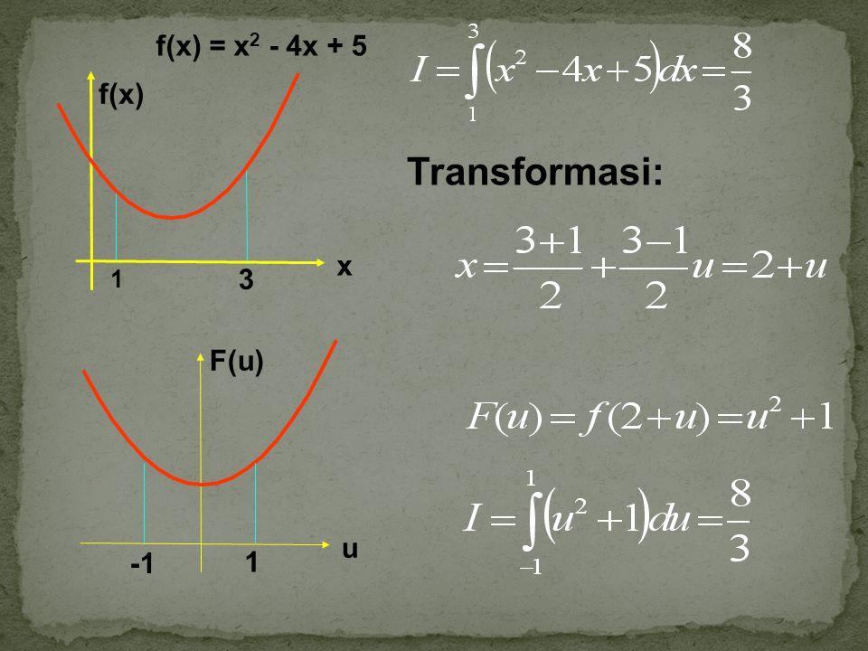f(x) = x2 - 4x + 5 3 1 x f(x) Transformasi: u F(u) 1 -1
