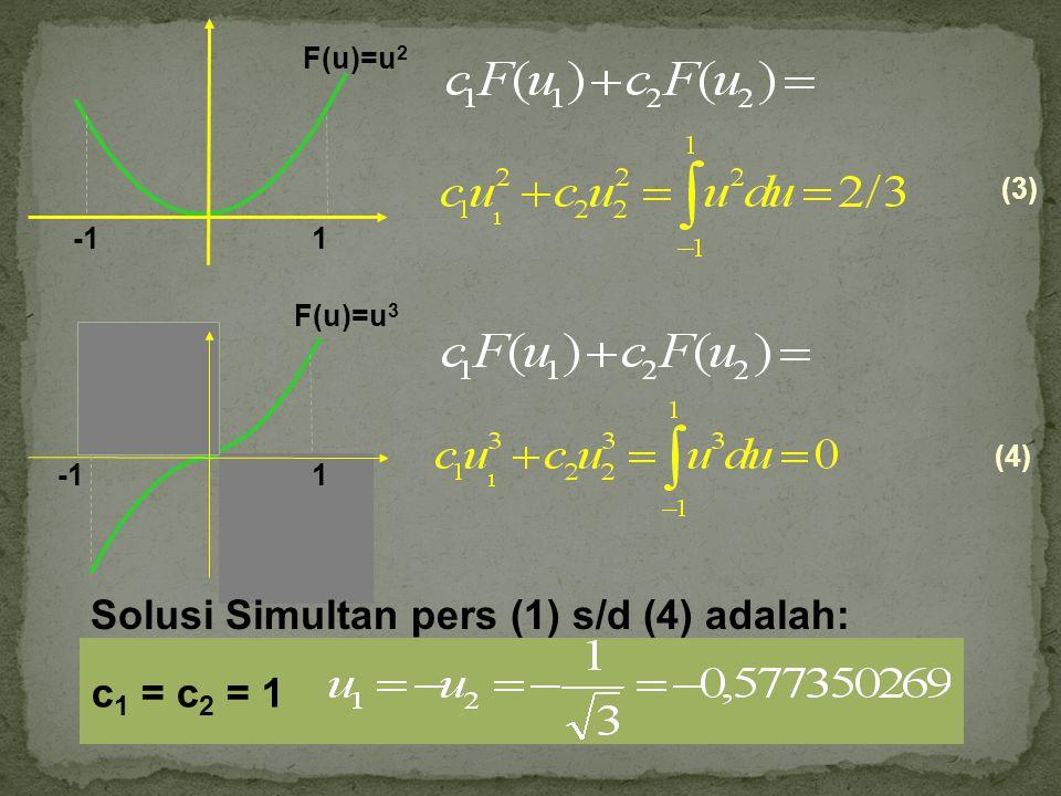 Solusi Simultan pers (1) s/d (4) adalah: