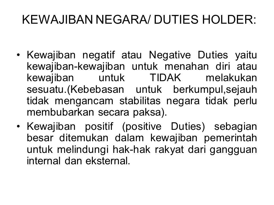 KEWAJIBAN NEGARA/ DUTIES HOLDER: