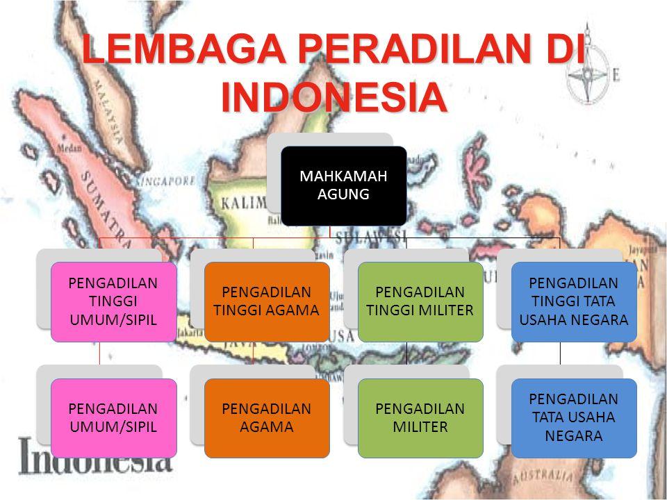 LEMBAGA PERADILAN DI INDONESIA