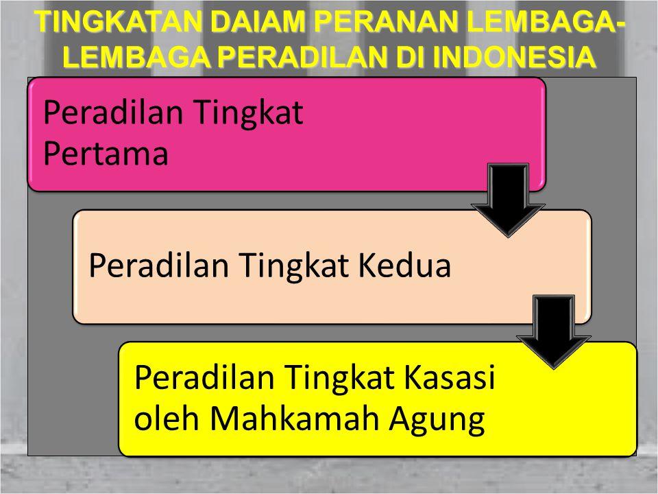 TINGKATAN DAlAM PERANAN LEMBAGA-LEMBAGA PERADILAN DI INDONESIA