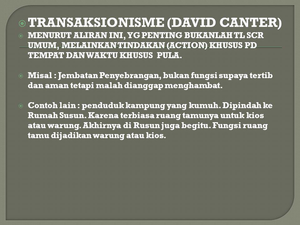 TRANSAKSIONISME (DAVID CANTER)