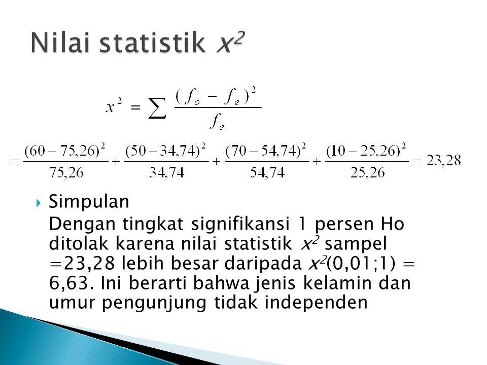 Nilai statistik x2 Simpulan