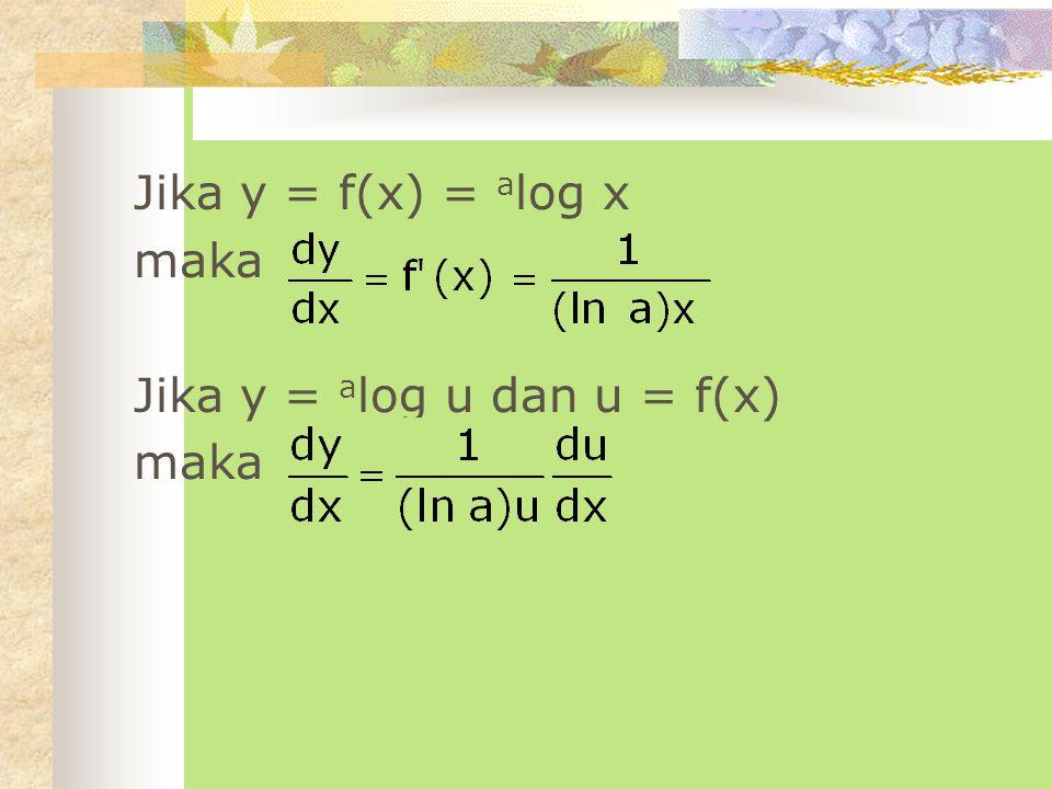 Jika y = f(x) = alog x maka Jika y = alog u dan u = f(x)