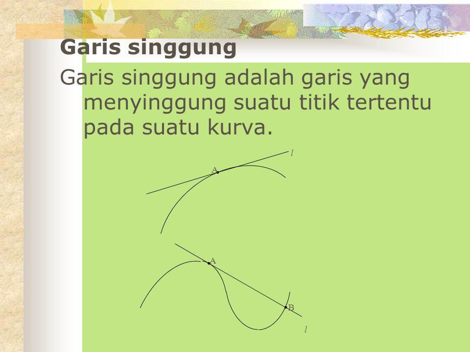 Garis singgung Garis singgung adalah garis yang menyinggung suatu titik tertentu pada suatu kurva. A.