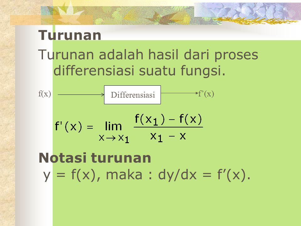 Turunan adalah hasil dari proses differensiasi suatu fungsi.