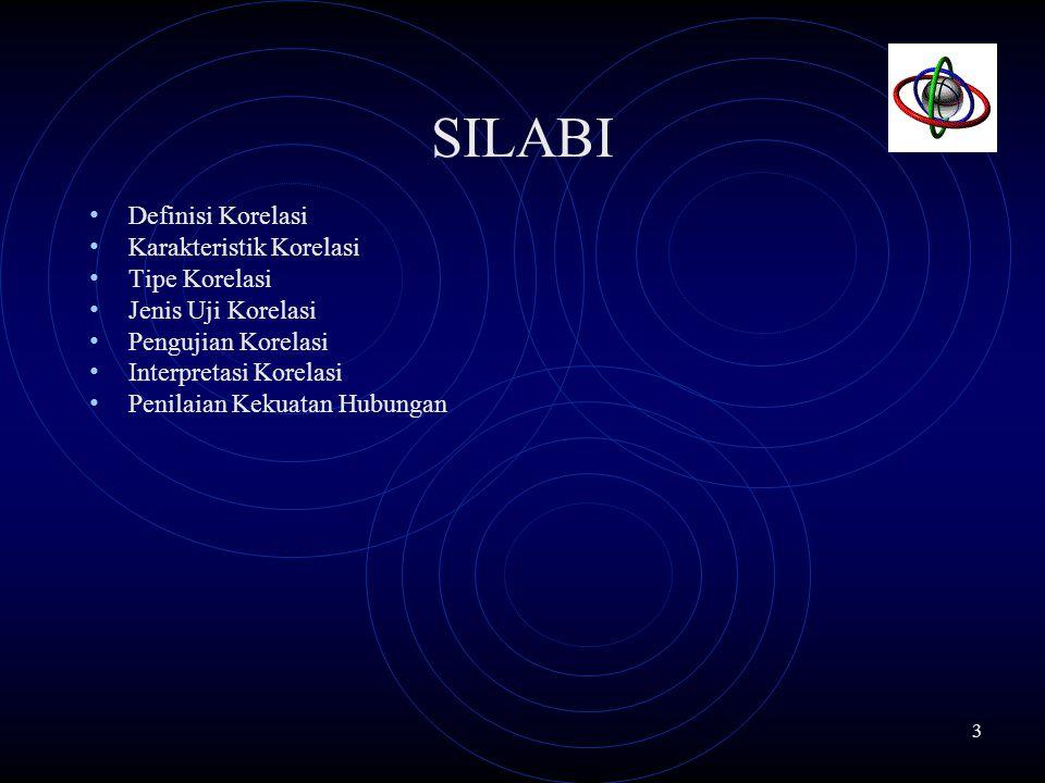SILABI Definisi Korelasi Karakteristik Korelasi Tipe Korelasi