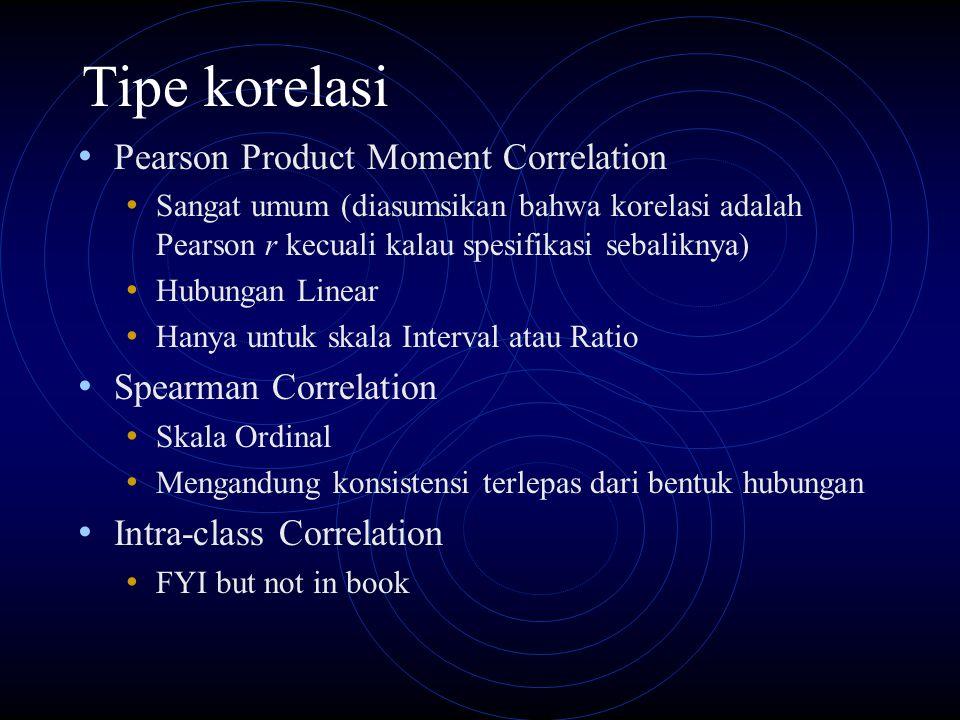 Tipe korelasi Pearson Product Moment Correlation Spearman Correlation