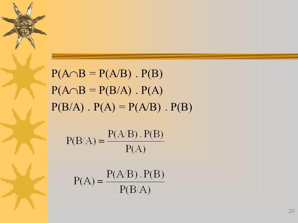 P(AB = P(A/B) . P(B) P(AB = P(B/A) . P(A) P(B/A) . P(A) = P(A/B) . P(B)