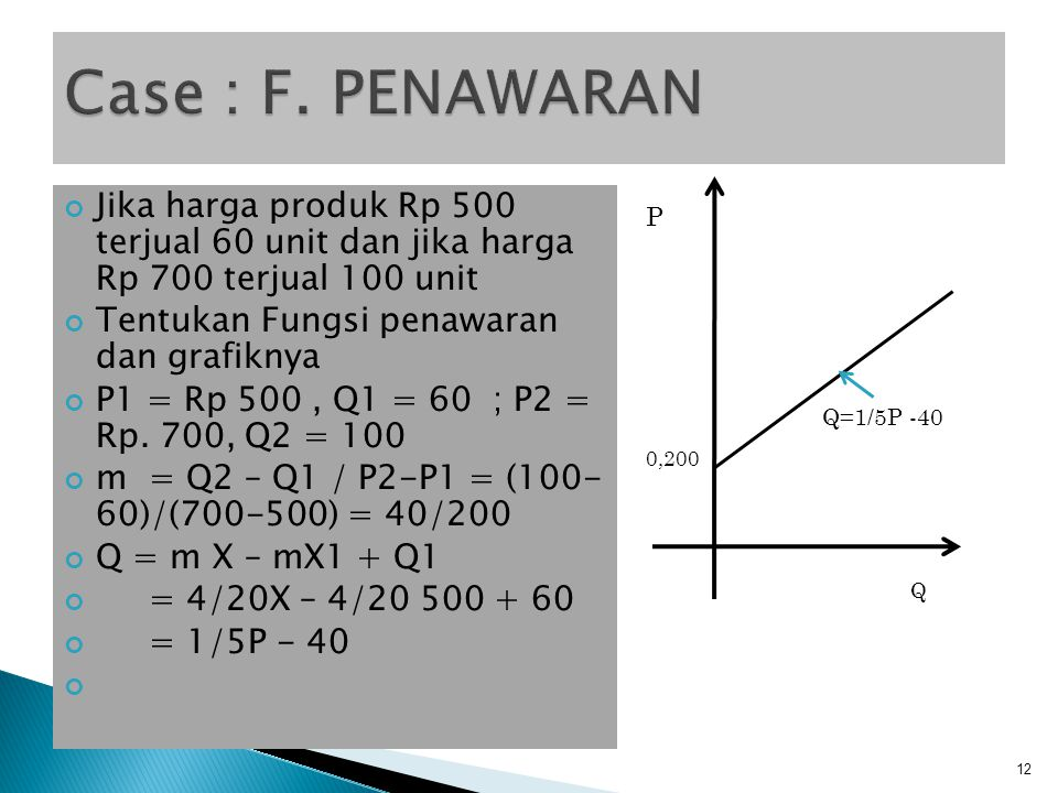 Case : F. PENAWARAN Jika harga produk Rp 500 terjual 60 unit dan jika harga Rp 700 terjual 100 unit.
