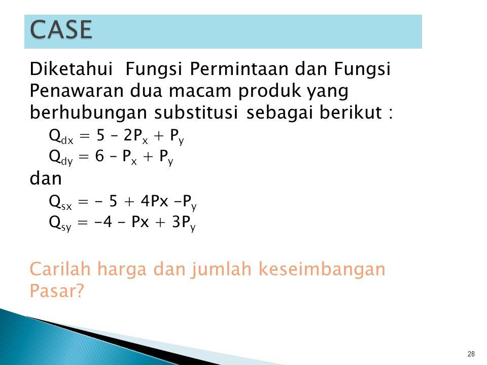 CASE Diketahui Fungsi Permintaan dan Fungsi Penawaran dua macam produk yang berhubungan substitusi sebagai berikut :