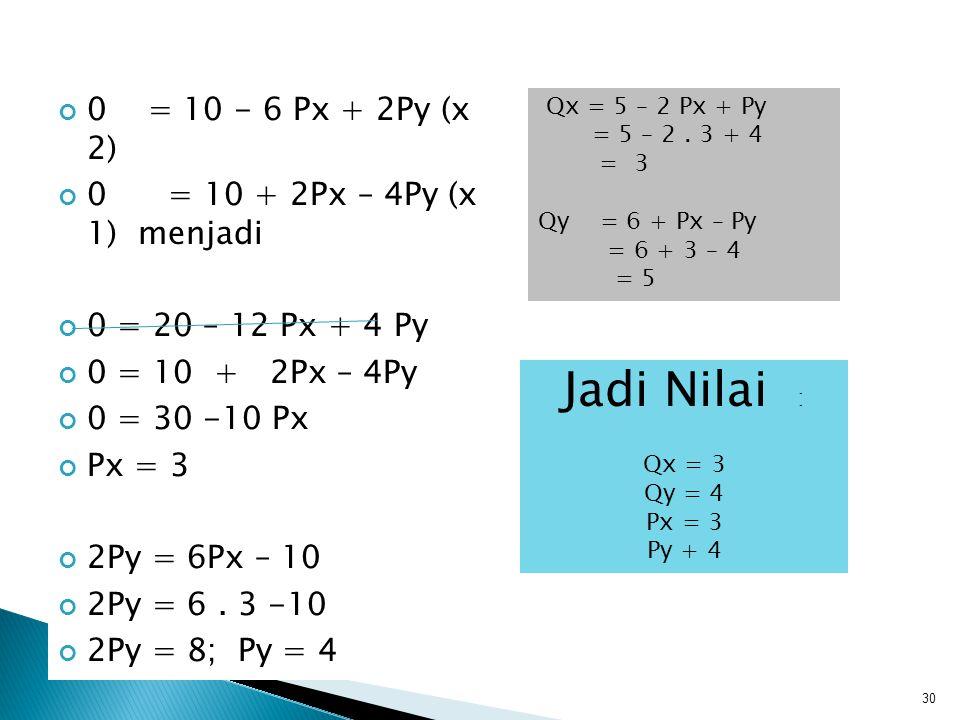 Jadi Nilai : 0 = 10 - 6 Px + 2Py (x 2)