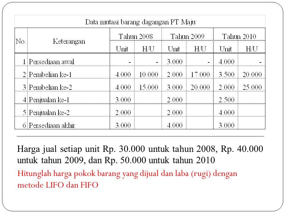 Harga jual setiap unit Rp. 30. 000 untuk tahun 2008, Rp. 40