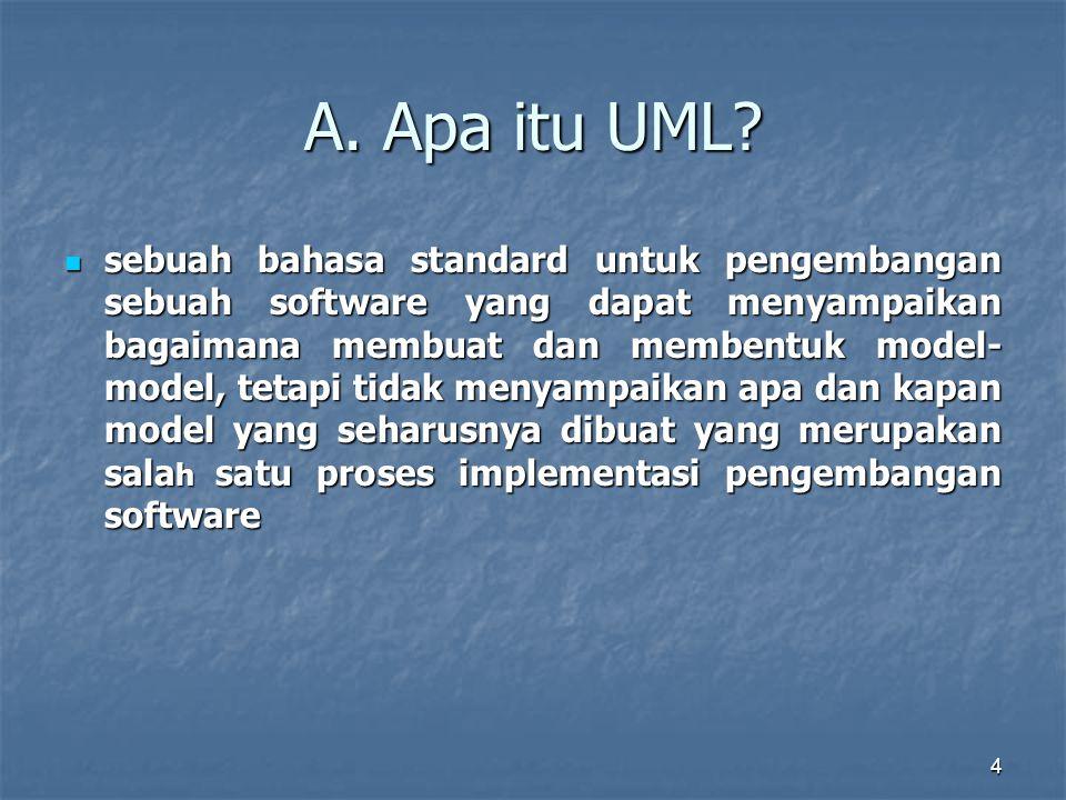 A. Apa itu UML