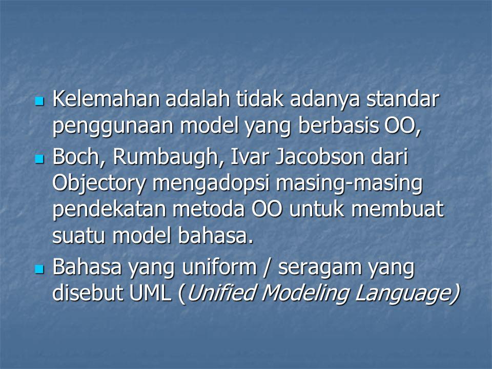 Kelemahan adalah tidak adanya standar penggunaan model yang berbasis OO,