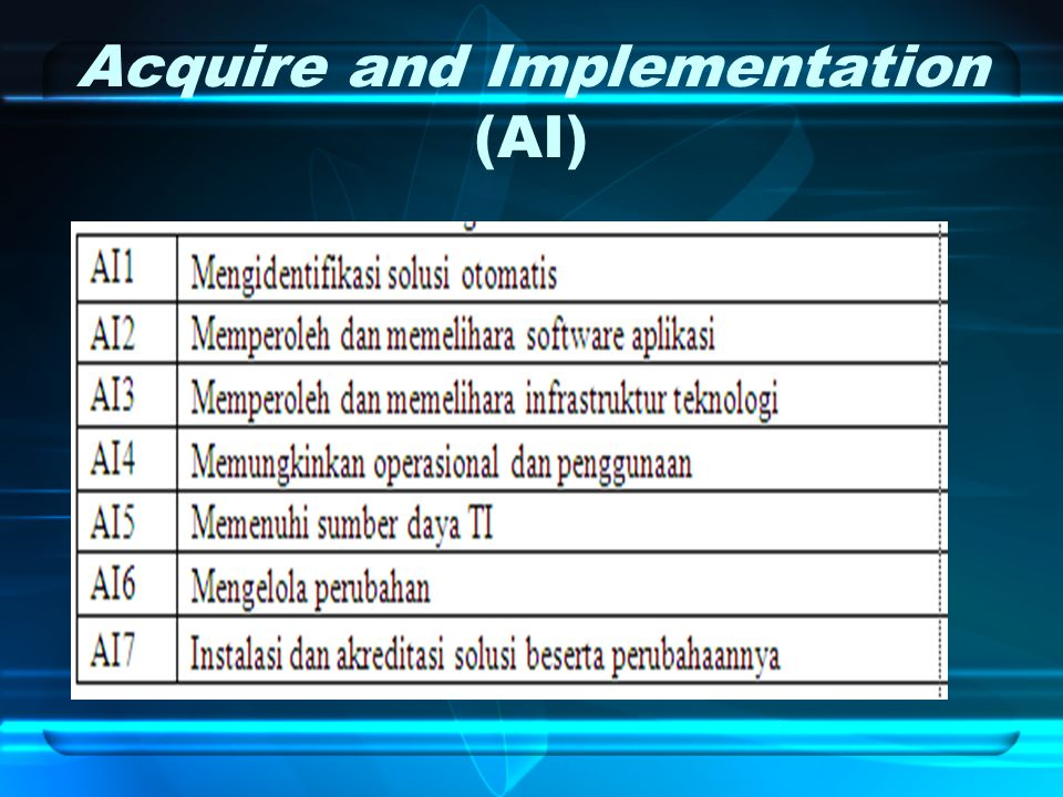 Acquire and Implementation (AI)