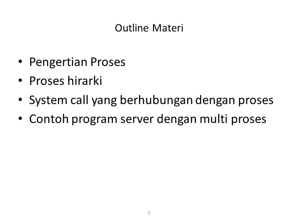 System call yang berhubungan dengan proses