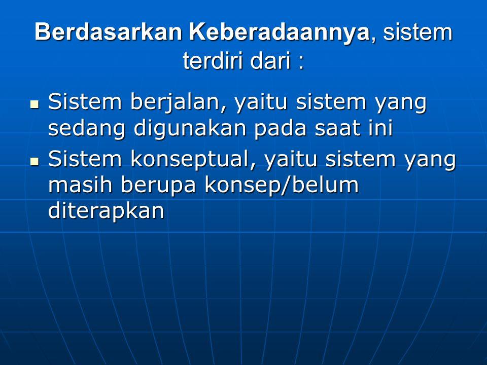 Berdasarkan Keberadaannya, sistem terdiri dari :
