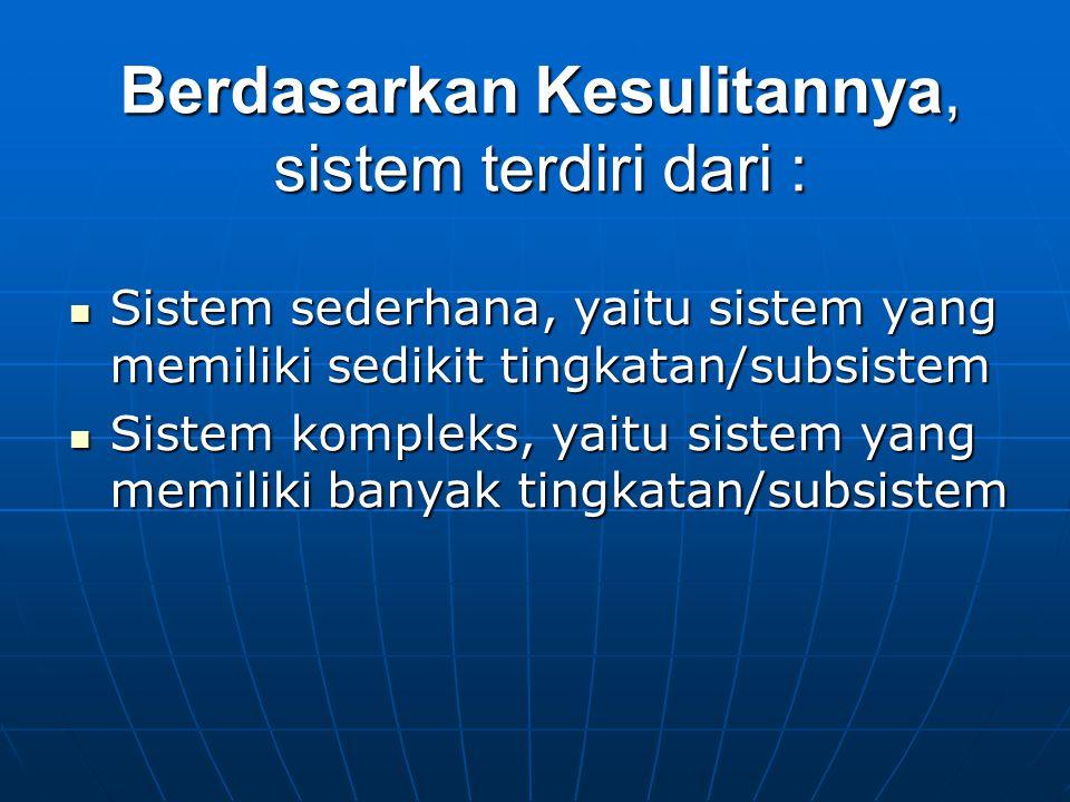 Berdasarkan Kesulitannya, sistem terdiri dari :