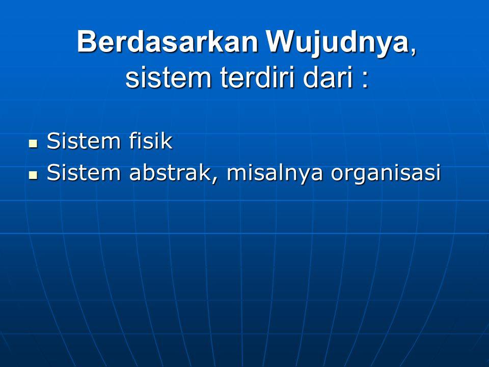 Berdasarkan Wujudnya, sistem terdiri dari :