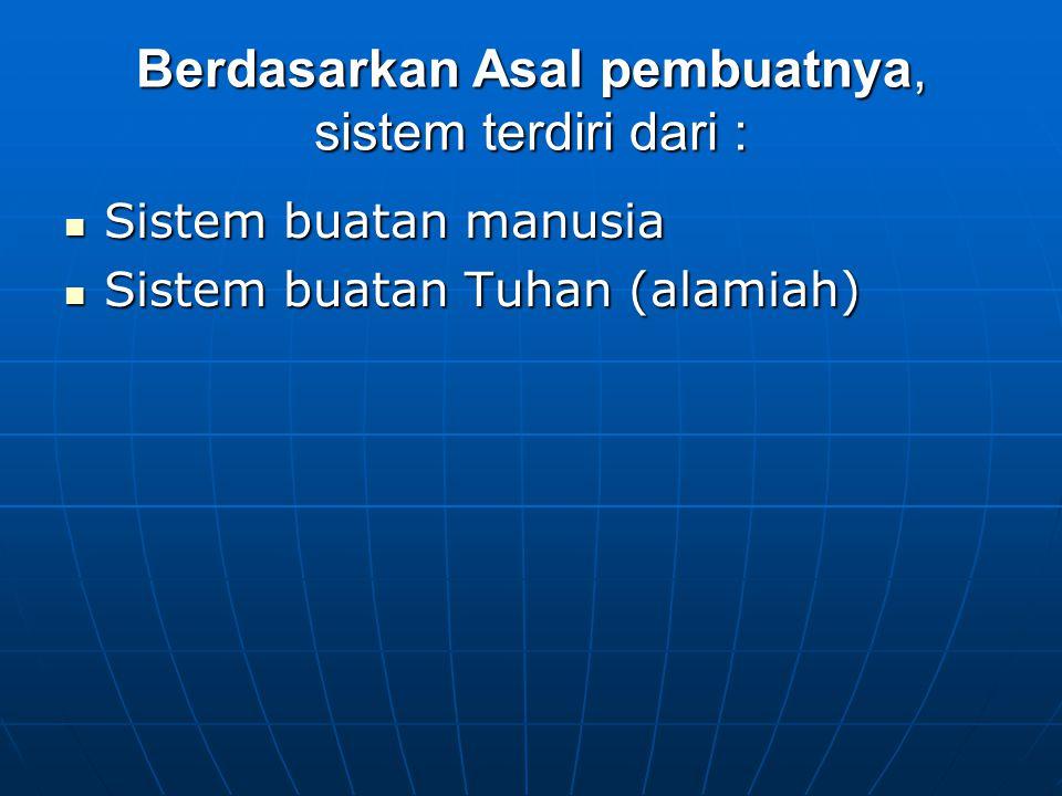 Berdasarkan Asal pembuatnya, sistem terdiri dari :