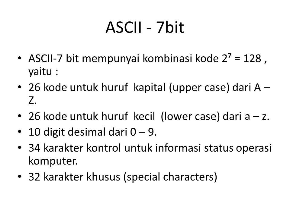 ASCII - 7bit ASCII-7 bit mempunyai kombinasi kode 2⁷ = 128 , yaitu :