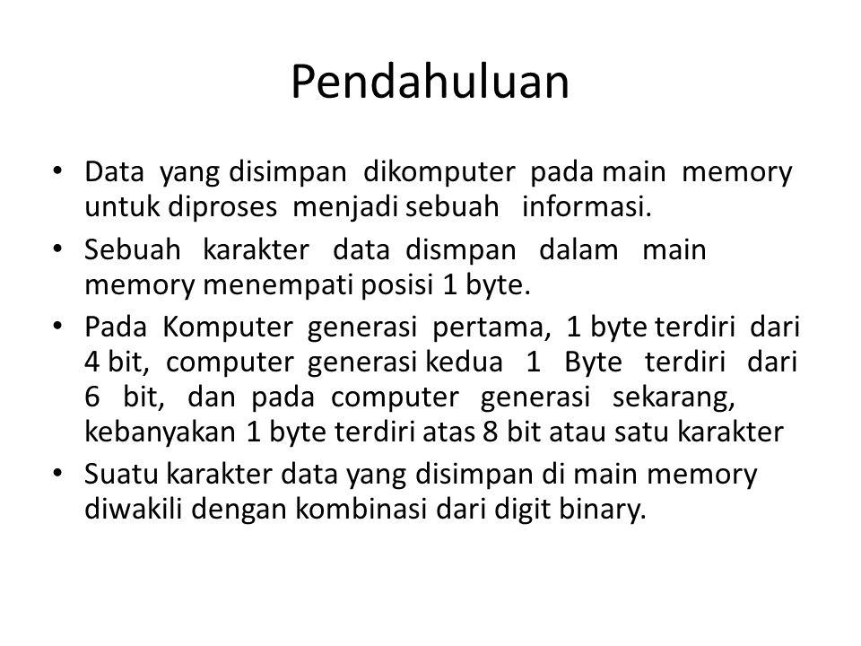 Pendahuluan Data yang disimpan dikomputer pada main memory untuk diproses menjadi sebuah informasi.