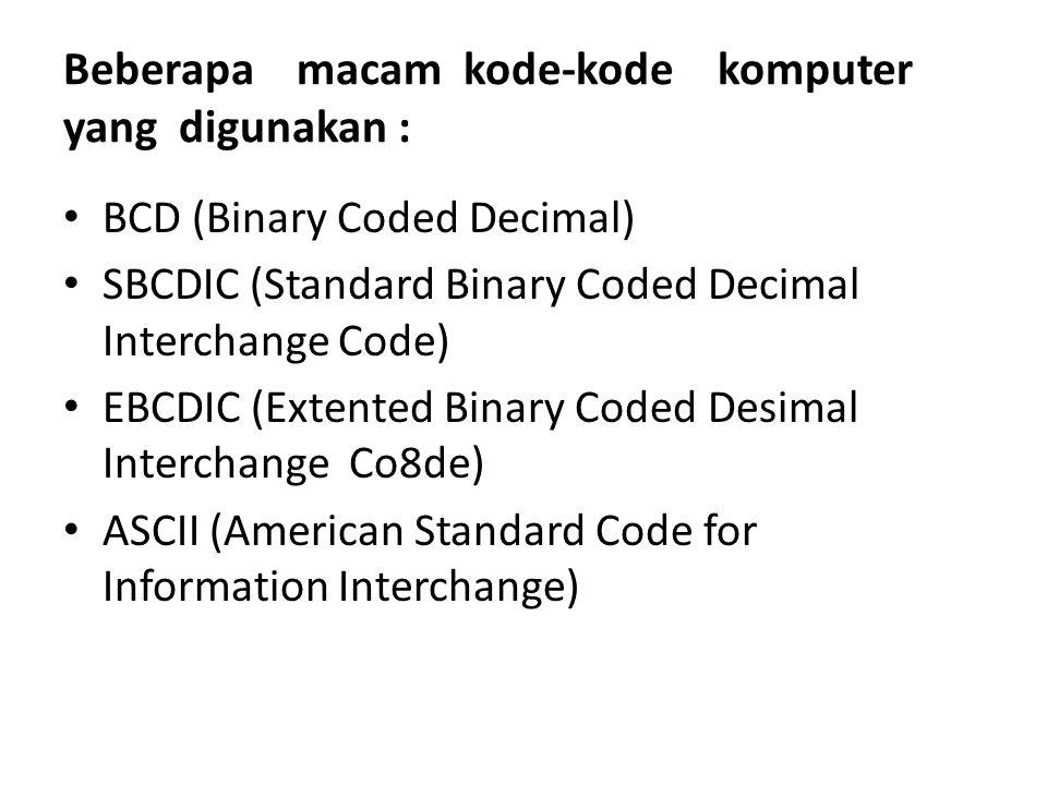 Beberapa macam kode-kode komputer yang digunakan :