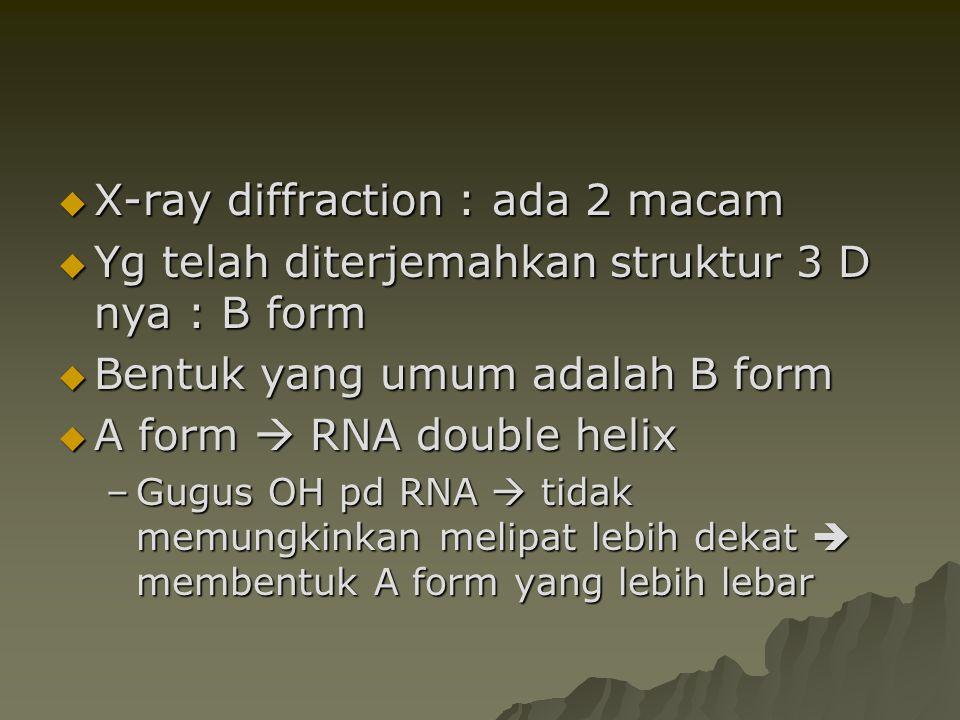 X-ray diffraction : ada 2 macam