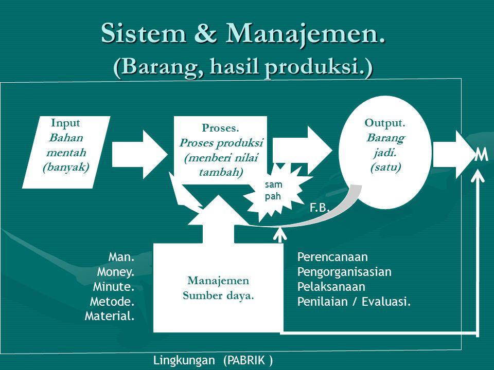 Sistem & Manajemen. (Barang, hasil produksi.)