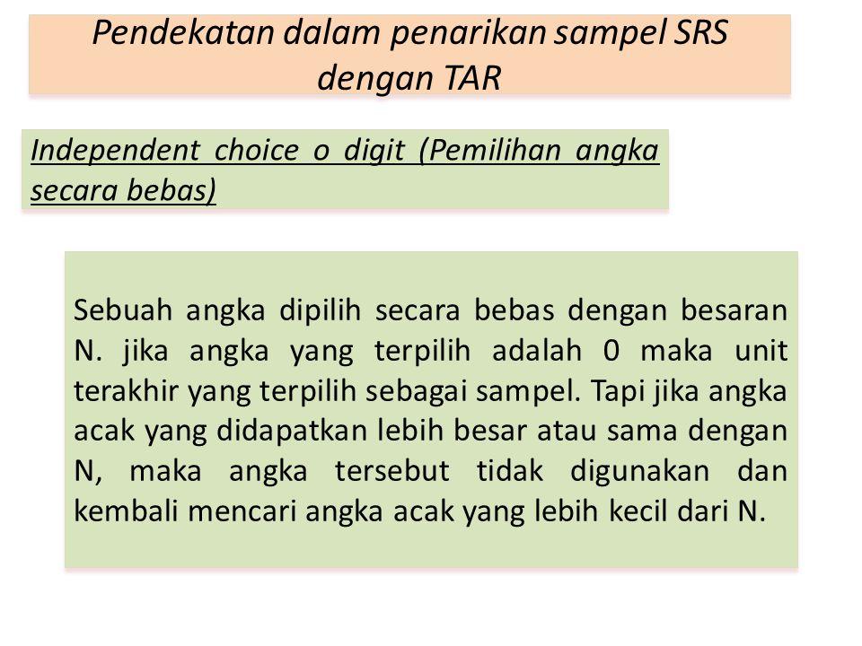 Independent choice o digit (Pemilihan angka secara bebas)