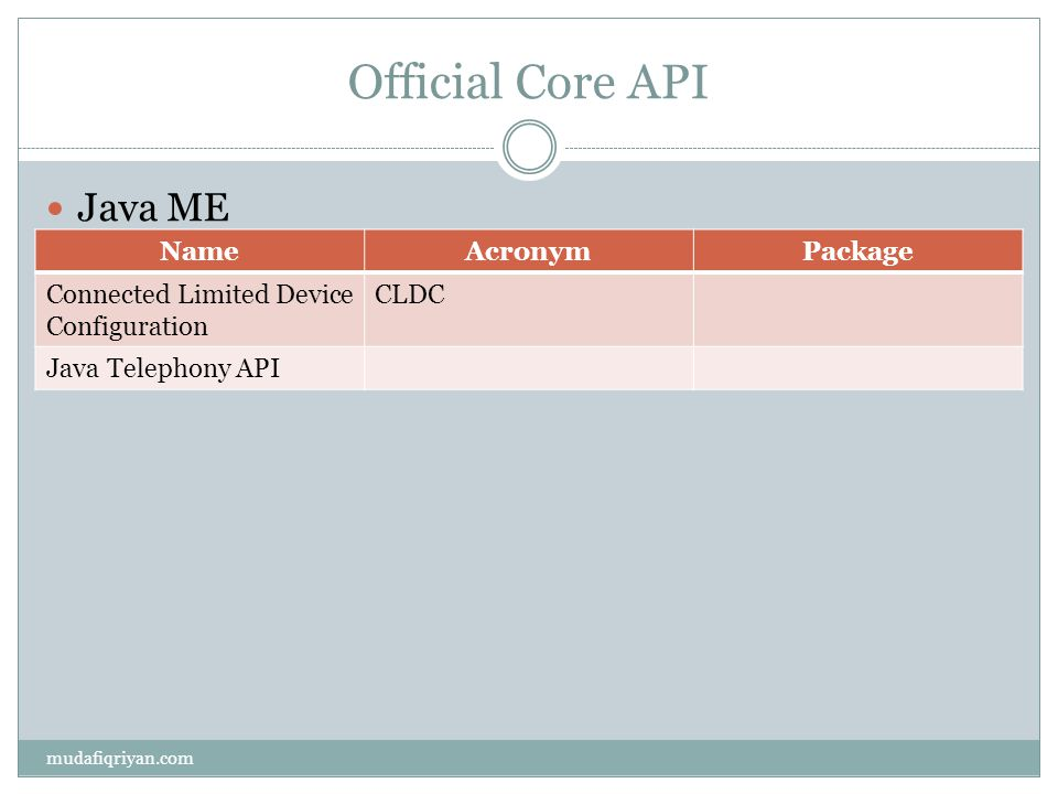 Official Core API Java ME Name Acronym Package