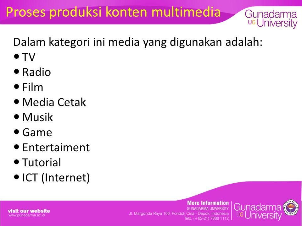Proses produksi konten multimedia