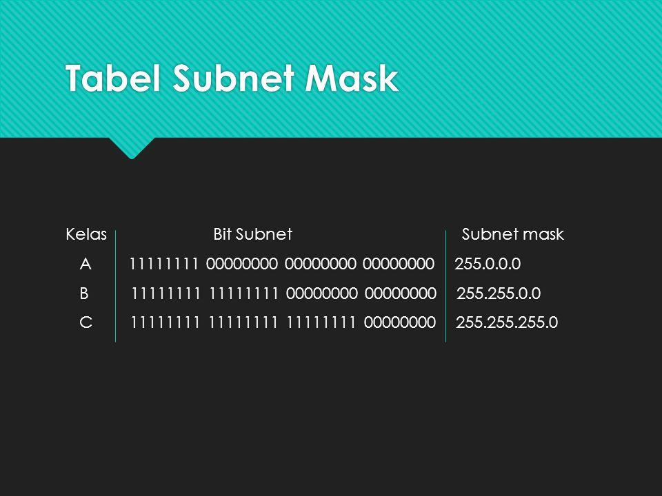 Tabel Subnet Mask Kelas Bit Subnet Subnet mask