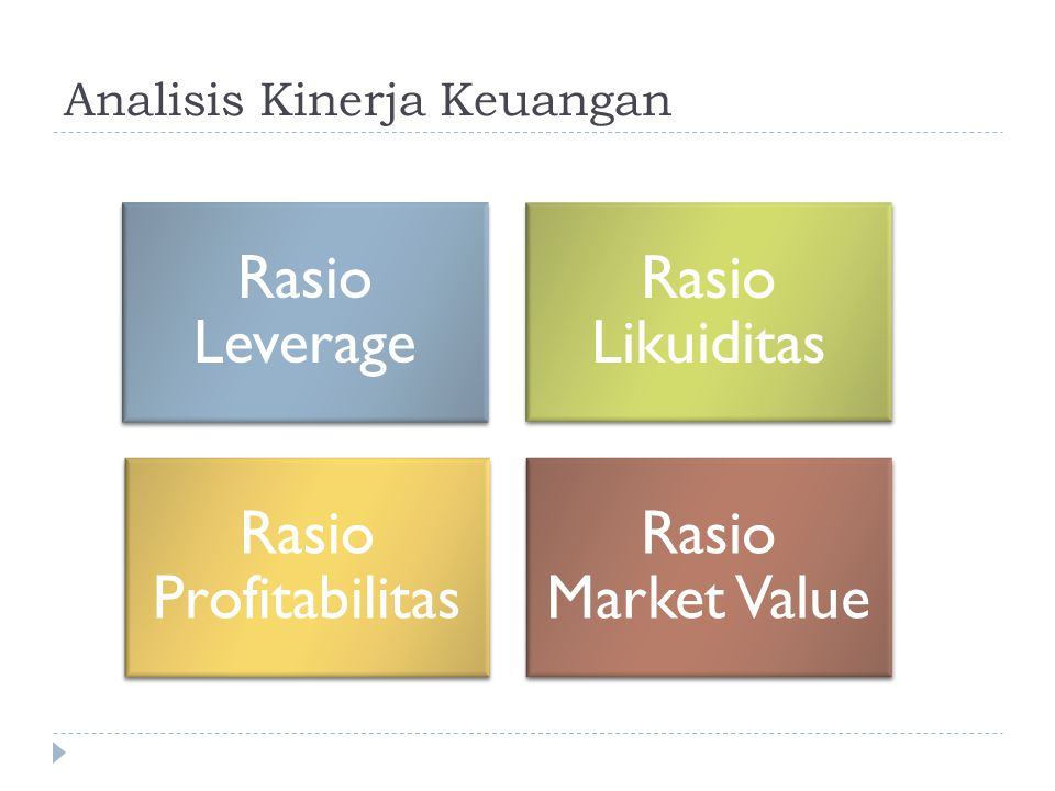 Analisis Kinerja Keuangan