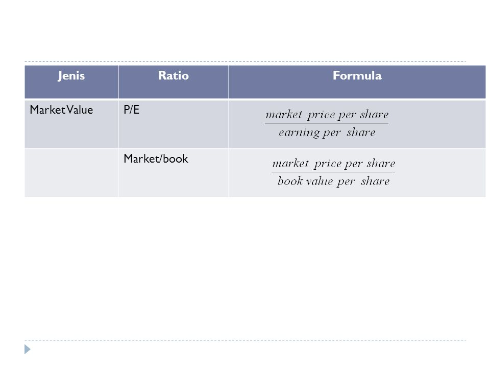 Jenis Ratio Formula Market Value P/E Market/book