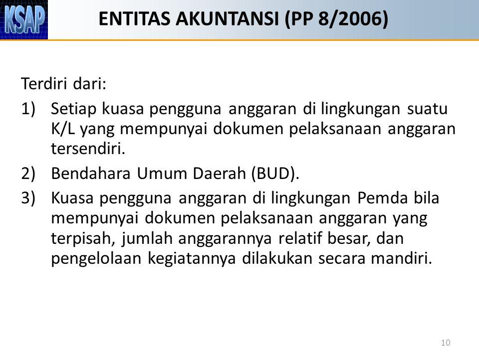ENTITAS AKUNTANSI (PP 8/2006)